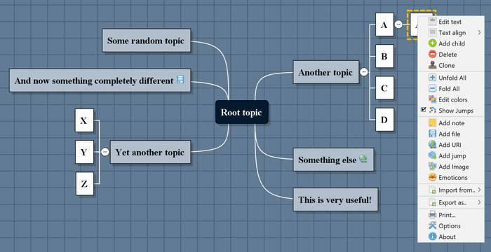 IDEA Mind Map